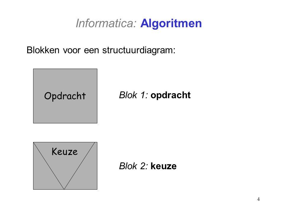 4 Informatica: Algoritmen Blokken voor een structuurdiagram: Opdracht Keuze Blok 1: opdracht Blok 2: keuze