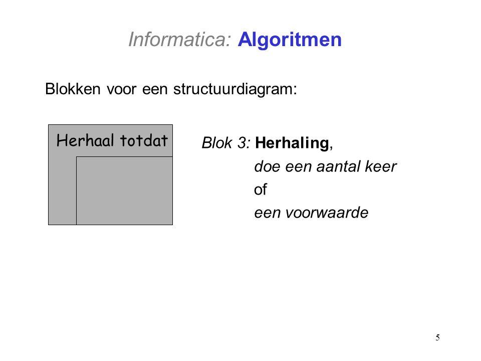 5 Informatica: Algoritmen Blokken voor een structuurdiagram: Herhaal totdat Blok 3: Herhaling, doe een aantal keer of een voorwaarde