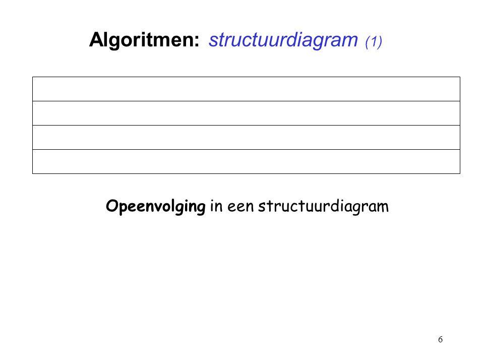 6 Algoritmen: structuurdiagram (1) Opeenvolging in een structuurdiagram