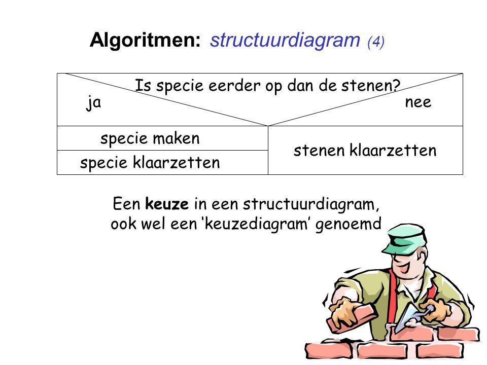 10 Algoritmen: structuurdiagram (5) Een herhaling in een structuurdiagram.