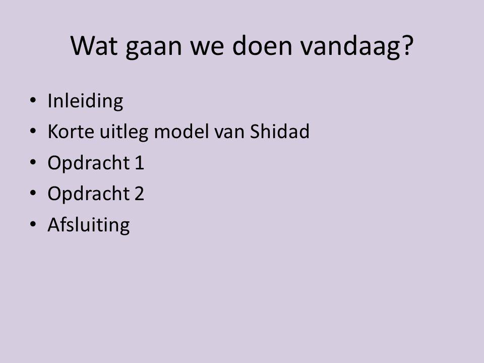 Wat gaan we doen vandaag? Inleiding Korte uitleg model van Shidad Opdracht 1 Opdracht 2 Afsluiting