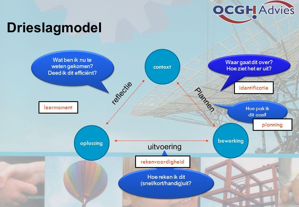 context bewerking oplossing reflectie Plannen uitvoering Drieslagmodel identificatie Hoe pak ik dit aan? Hoe pak ik dit aan? planning Hoe reken ik dit