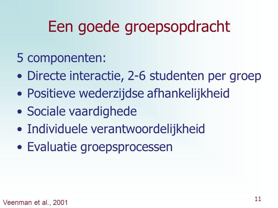 11 Een goede groepsopdracht 5 componenten: Directe interactie, 2-6 studenten per groep Positieve wederzijdse afhankelijkheid Sociale vaardighede Indiv