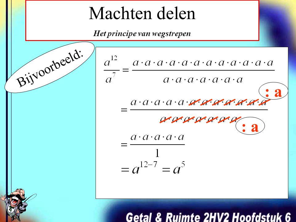 Niet gelijksoortige termen met en zonder machten: 2a 3 en -a 5 Maar ook de onderstaande Termen zijn Niet gelijksoortig: Optellen mag niet: 2a 3 + -a 5 = 2a 3 – a 5 = Kan niet vermenigvuldigen mag: 2a 3 · -a 5 = 2 · -1 · a 3 · a 5 = 2 · -1 · a·a·a · a·a·a·a·a = -2a 8
