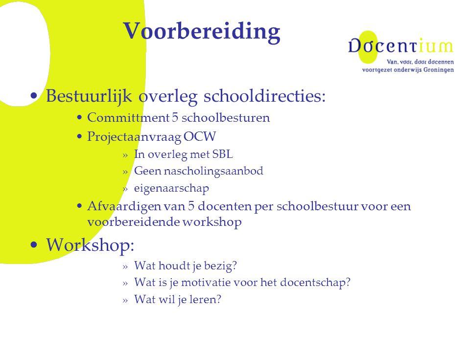 Voorbereiding Bestuurlijk overleg schooldirecties: Committment 5 schoolbesturen Projectaanvraag OCW »In overleg met SBL »Geen nascholingsaanbod »eigen