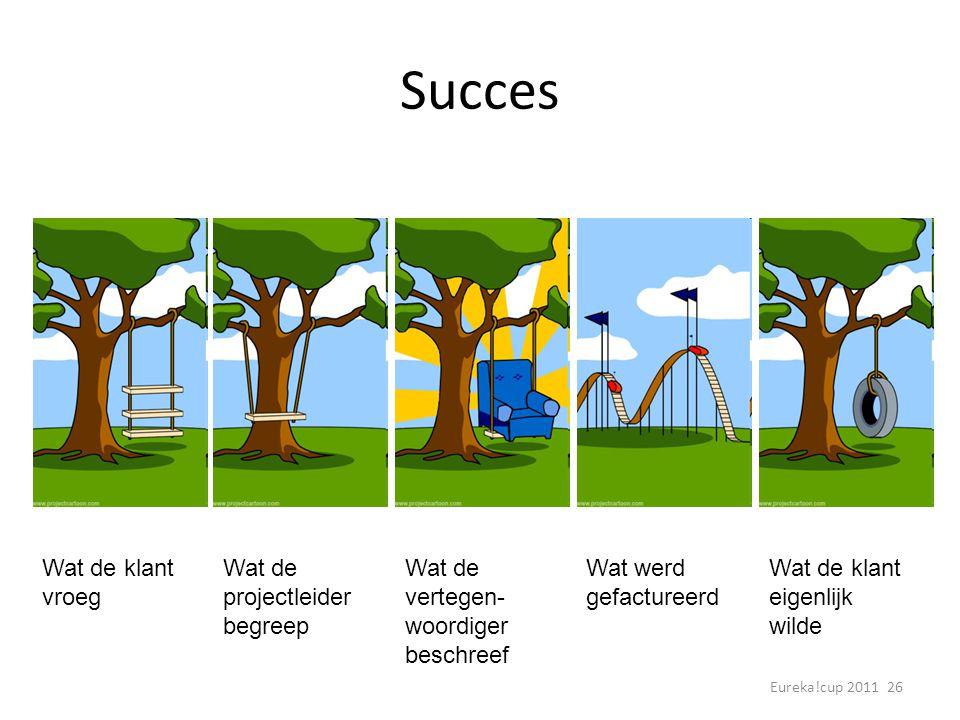 Eureka!cup 2011 26 Succes Wat de klant vroeg Wat de projectleider begreep Wat de vertegen- woordiger beschreef Wat werd gefactureerd Wat de klant eige