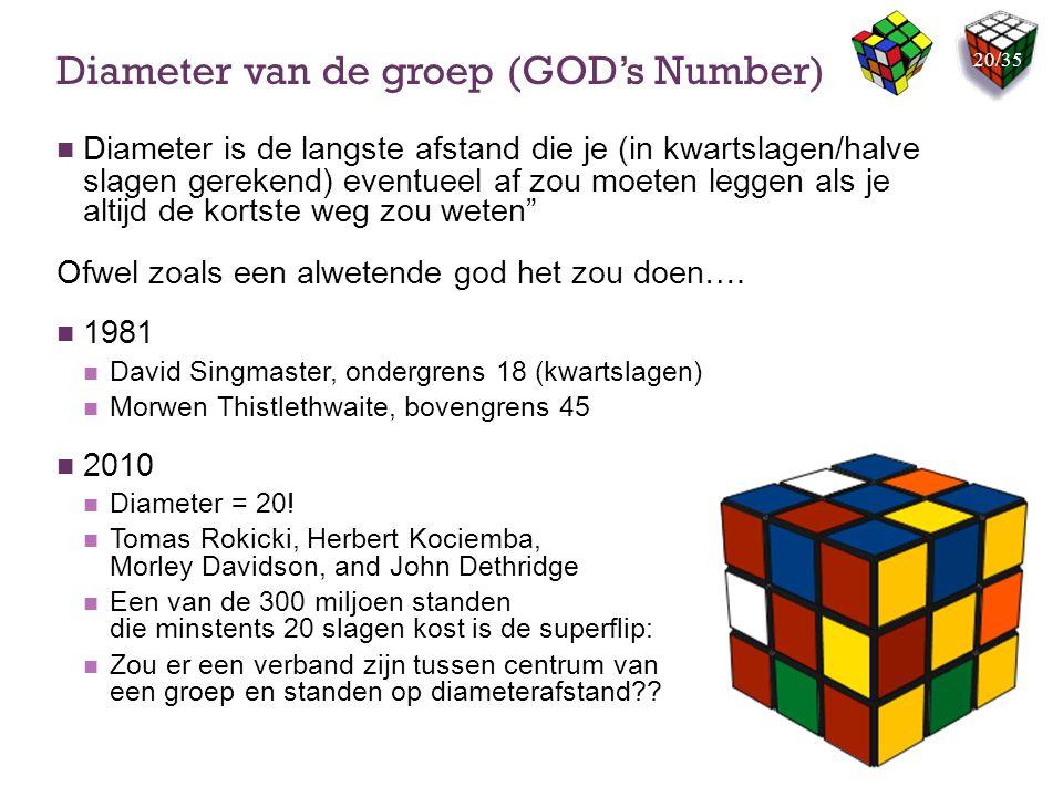 Diameter van de groep (GOD's Number) Diameter is de langste afstand die je (in kwartslagen/halve slagen gerekend) eventueel af zou moeten leggen als j