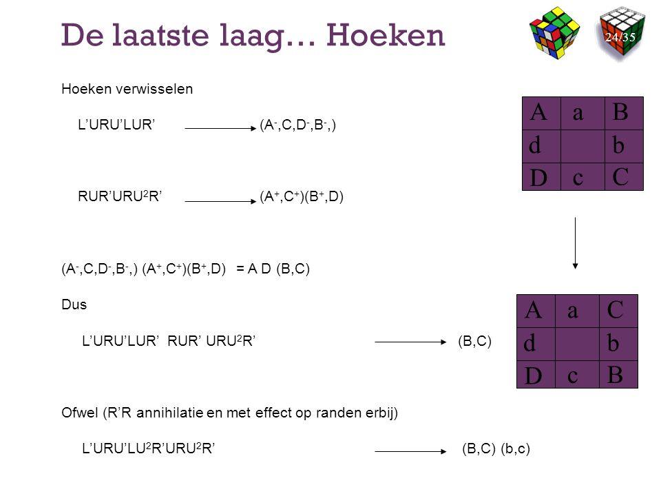 De laatste laag… Hoeken Hoeken verwisselen L'URU'LUR' (A -,C,D -,B -,) RUR'URU 2 R' (A +,C + )(B +,D) (A -,C,D -,B -,) (A +,C + )(B +,D) = A D (B,C) D