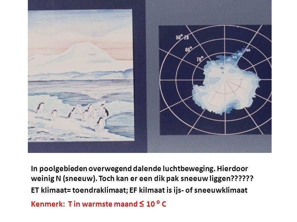 In poolgebieden overwegend dalende luchtbeweging. Hierdoor weinig N (sneeuw). Toch kan er een dik pak sneeuw liggen?????? ET klimaat= toendraklimaat;