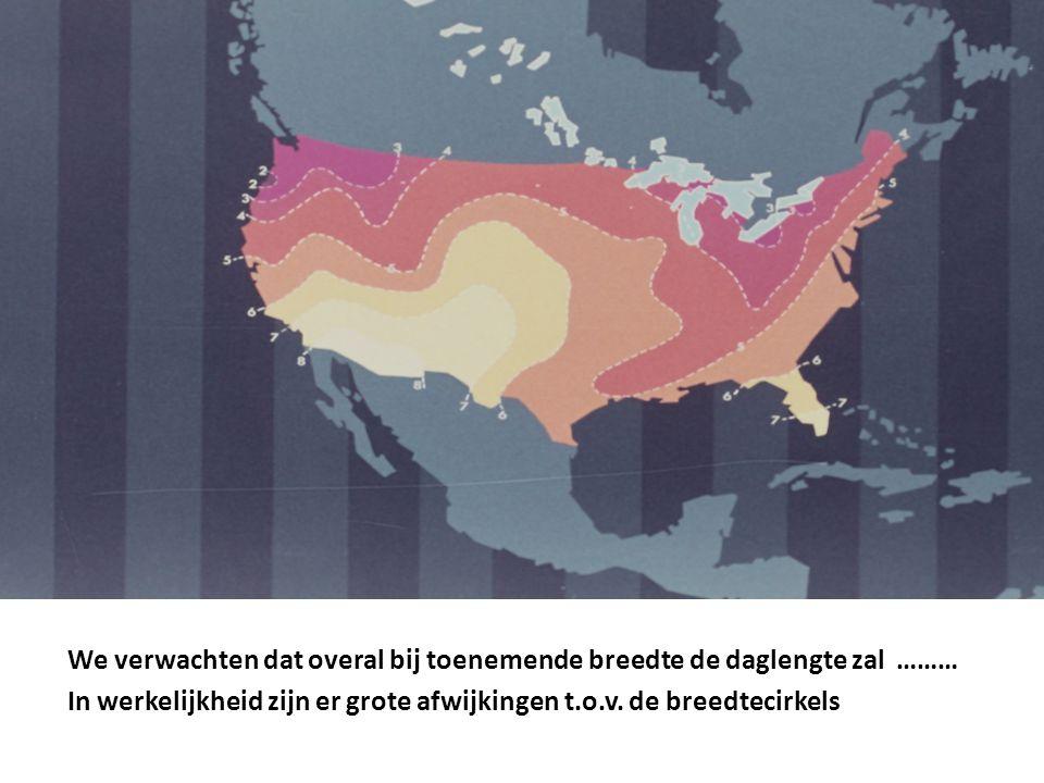 We verwachten dat overal bij toenemende breedte de daglengte zal ……… In werkelijkheid zijn er grote afwijkingen t.o.v. de breedtecirkels