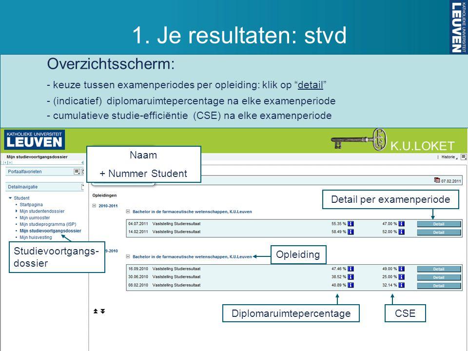 Tabblad 'Mijn resultaten' Resultaten per opleidingsonderdeel (OPO) en 'situering' van dat resultaat: categorieën A/B/C/D 1.