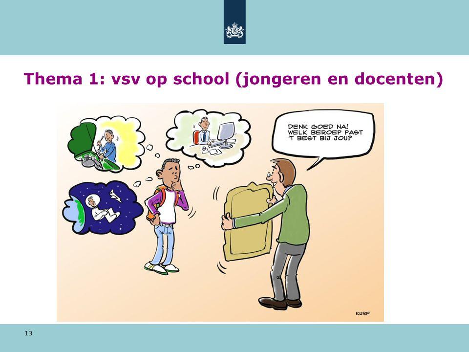 13 Thema 1: vsv op school (jongeren en docenten)