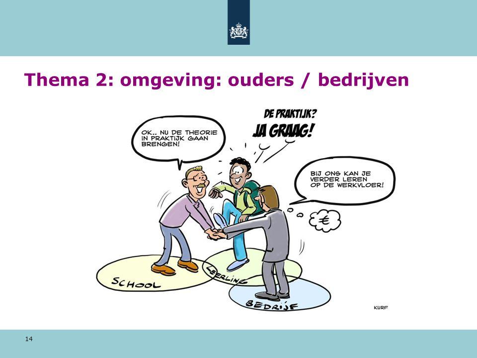 14 Thema 2: omgeving: ouders / bedrijven