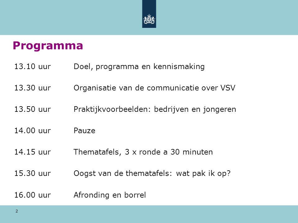 2 Programma 13.10 uurDoel, programma en kennismaking 13.30 uurOrganisatie van de communicatie over VSV 13.50 uurPraktijkvoorbeelden: bedrijven en jong