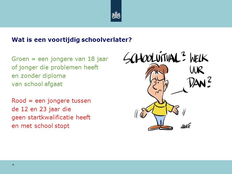 4 Wat is een voortijdig schoolverlater? Groen = een jongere van 18 jaar of jonger die problemen heeft en zonder diploma van school afgaat Rood = een j