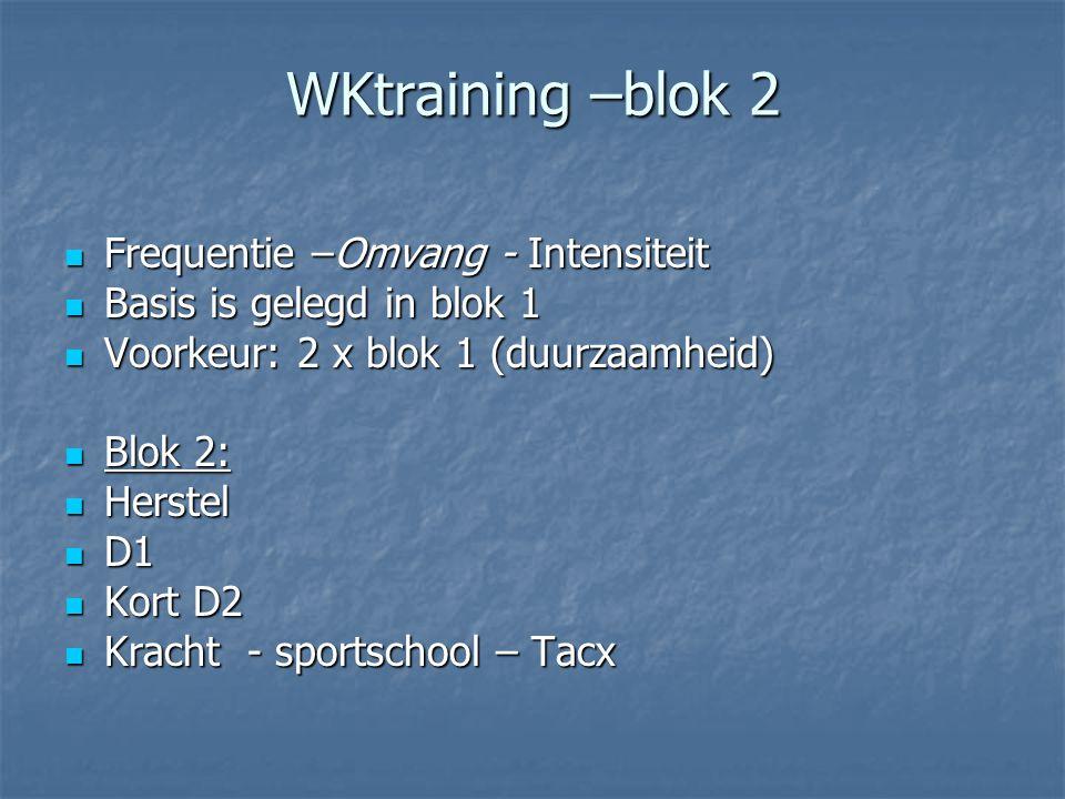 WKtraining –blok 2 Frequentie –Omvang - Intensiteit Frequentie –Omvang - Intensiteit Basis is gelegd in blok 1 Basis is gelegd in blok 1 Voorkeur: 2 x