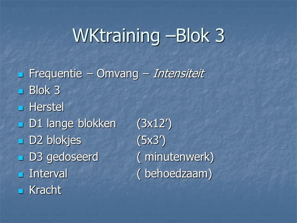 WKtraining –Blok 3 Frequentie – Omvang – Intensiteit Frequentie – Omvang – Intensiteit Blok 3 Blok 3 Herstel Herstel D1 lange blokken(3x12') D1 lange