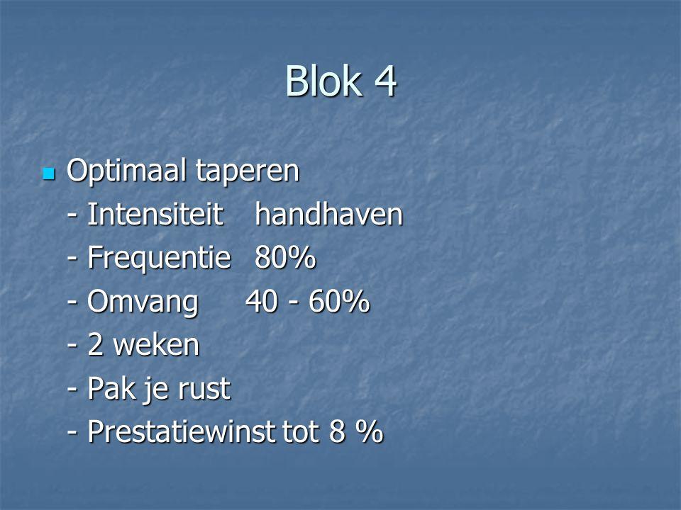 Blok 4 Optimaal taperen Optimaal taperen - Intensiteit handhaven - Frequentie 80% - Omvang40 - 60% - 2 weken - Pak je rust - Prestatiewinst tot 8 %