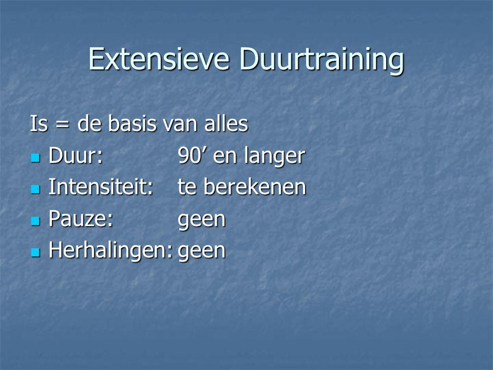 Extensieve Duurtraining Is = de basis van alles Duur: 90' en langer Duur: 90' en langer Intensiteit:te berekenen Intensiteit:te berekenen Pauze: geen