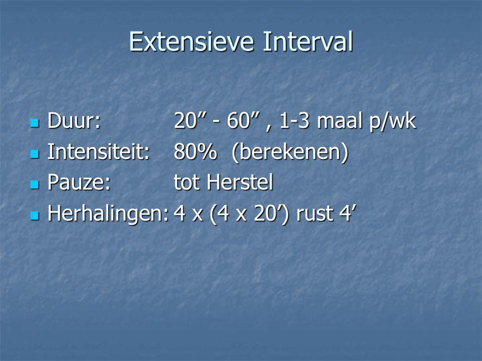 """Extensieve Interval Duur:20"""" - 60"""", 1-3 maal p/wk Duur:20"""" - 60"""", 1-3 maal p/wk Intensiteit:80% (berekenen) Intensiteit:80% (berekenen) Pauze:tot Hers"""