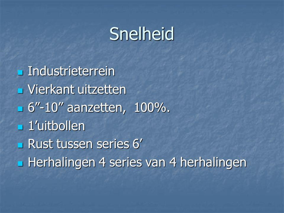 """Snelheid Industrieterrein Industrieterrein Vierkant uitzetten Vierkant uitzetten 6""""-10"""" aanzetten, 100%. 6""""-10"""" aanzetten, 100%. 1'uitbollen 1'uitboll"""