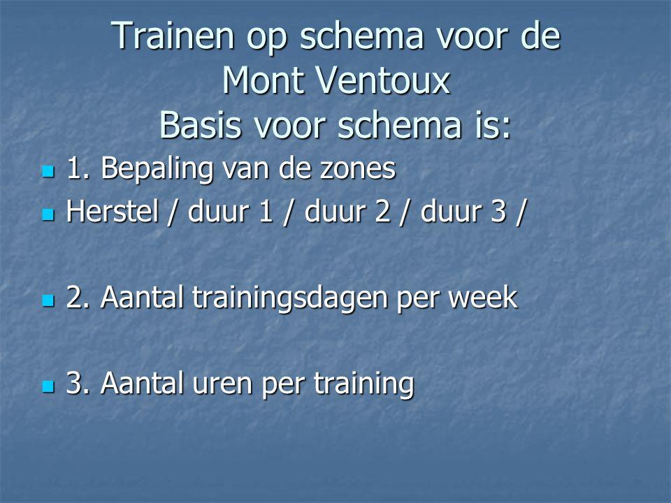 Trainen op schema voor de Mont Ventoux Basis voor schema is: 1. Bepaling van de zones 1. Bepaling van de zones Herstel / duur 1 / duur 2 / duur 3 / He