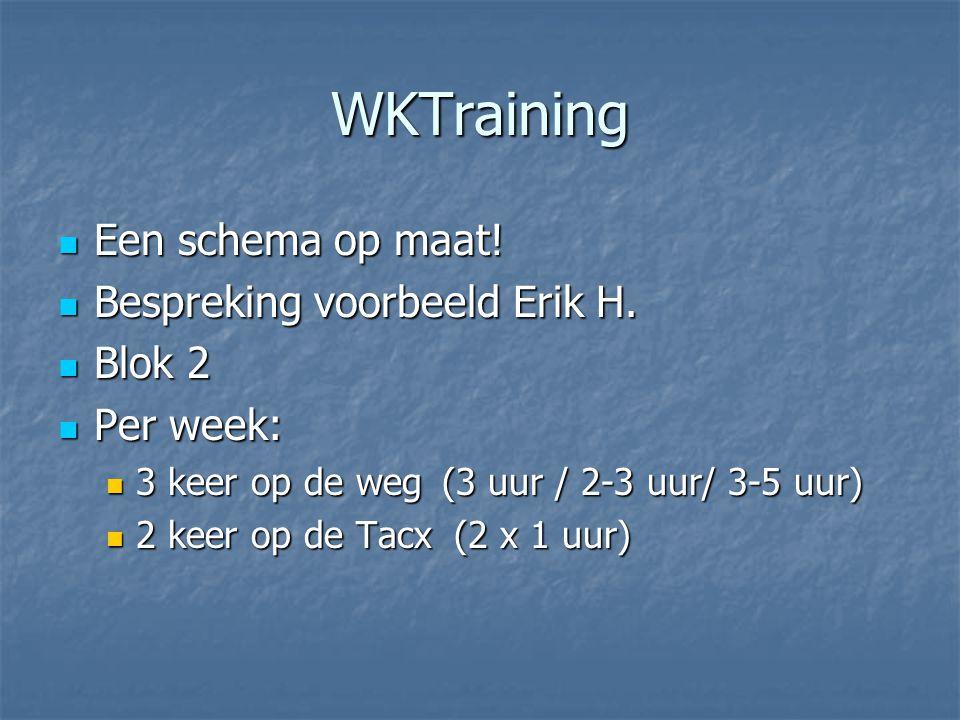 WKTraining Een schema op maat! Een schema op maat! Bespreking voorbeeld Erik H. Bespreking voorbeeld Erik H. Blok 2 Blok 2 Per week: Per week: 3 keer