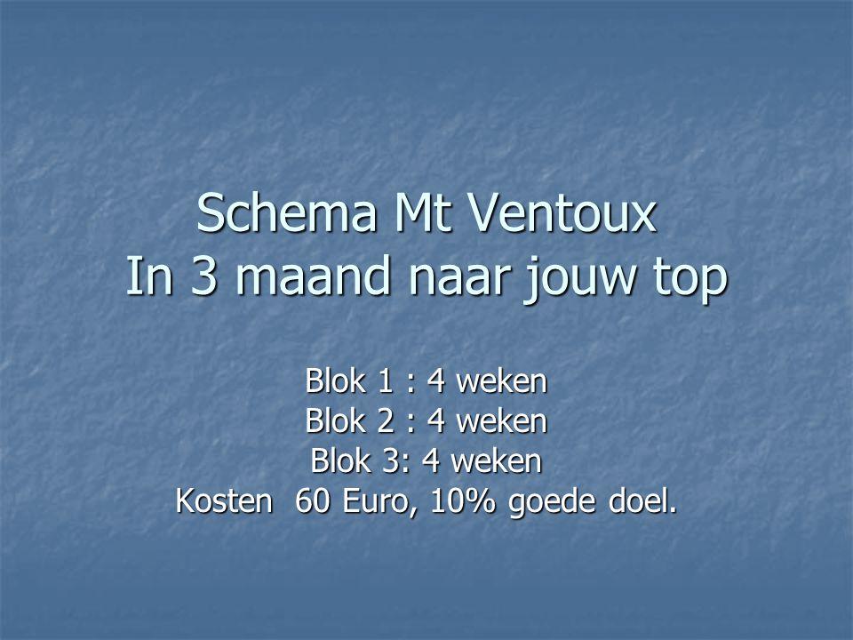 Schema Mt Ventoux In 3 maand naar jouw top Blok 1 : 4 weken Blok 2 : 4 weken Blok 3: 4 weken Kosten 60 Euro, 10% goede doel.