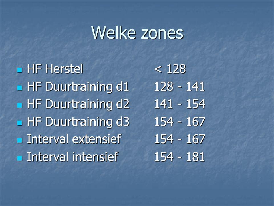 Welke zones HF Herstel< 128 HF Herstel< 128 HF Duurtraining d1128 - 141 HF Duurtraining d1128 - 141 HF Duurtraining d2141 - 154 HF Duurtraining d2141