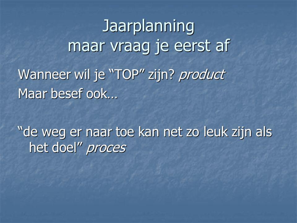 """Jaarplanning maar vraag je eerst af Wanneer wil je """"TOP"""" zijn? product Maar besef ook… """"de weg er naar toe kan net zo leuk zijn als het doel"""" proces"""