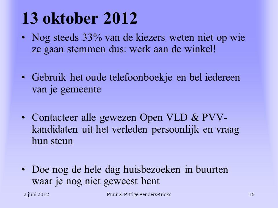 2 juni 2012Puur & Pittige Penders-tricks16 13 oktober 2012 Nog steeds 33% van de kiezers weten niet op wie ze gaan stemmen dus: werk aan de winkel! Ge