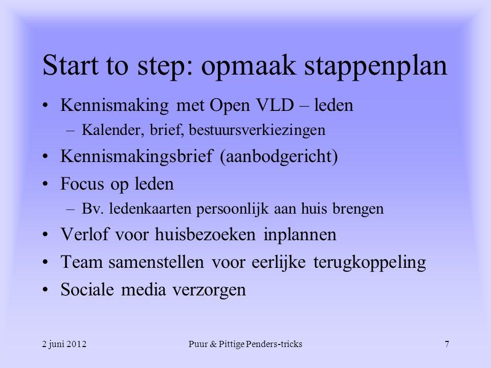 2 juni 2012Puur & Pittige Penders-tricks7 Start to step: opmaak stappenplan Kennismaking met Open VLD – leden –Kalender, brief, bestuursverkiezingen K
