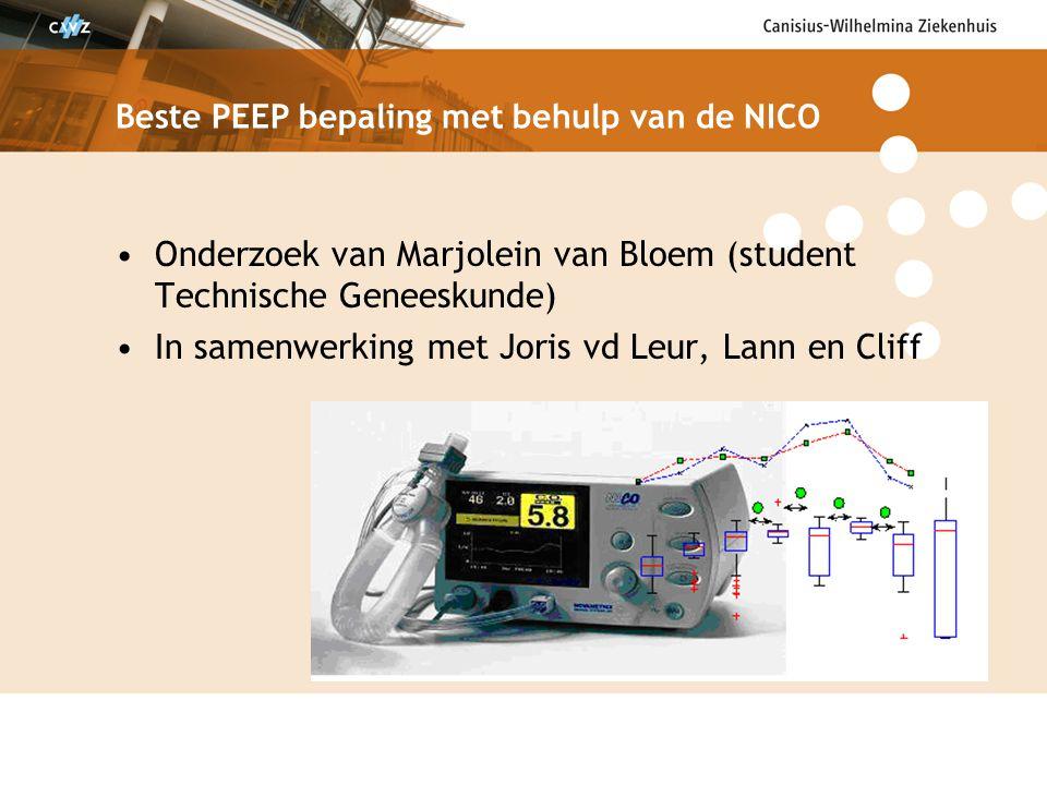 Beste PEEP bepaling met behulp van de NICO Onderzoek van Marjolein van Bloem (student Technische Geneeskunde) In samenwerking met Joris vd Leur, Lann