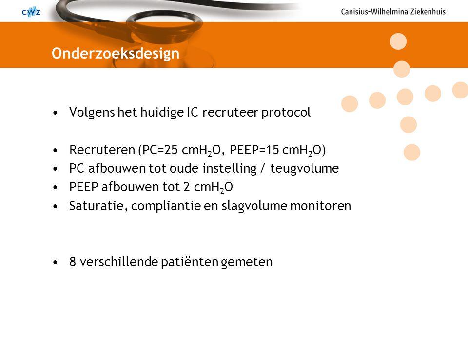 Onderzoeksdesign Volgens het huidige IC recruteer protocol Recruteren (PC=25 cmH 2 O, PEEP=15 cmH 2 O) PC afbouwen tot oude instelling / teugvolume PE