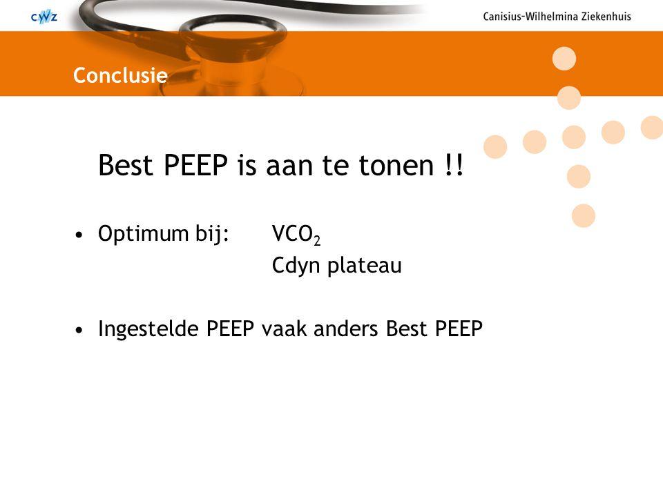 Conclusie Best PEEP is aan te tonen !! Optimum bij: VCO 2 Cdyn plateau Ingestelde PEEP vaak anders Best PEEP