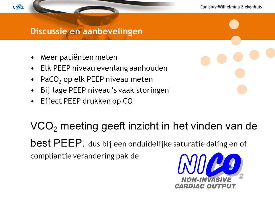 Discussie en aanbevelingen Meer patiënten meten Elk PEEP niveau evenlang aanhouden PaCO 2 op elk PEEP niveau meten Bij lage PEEP niveau's vaak storing