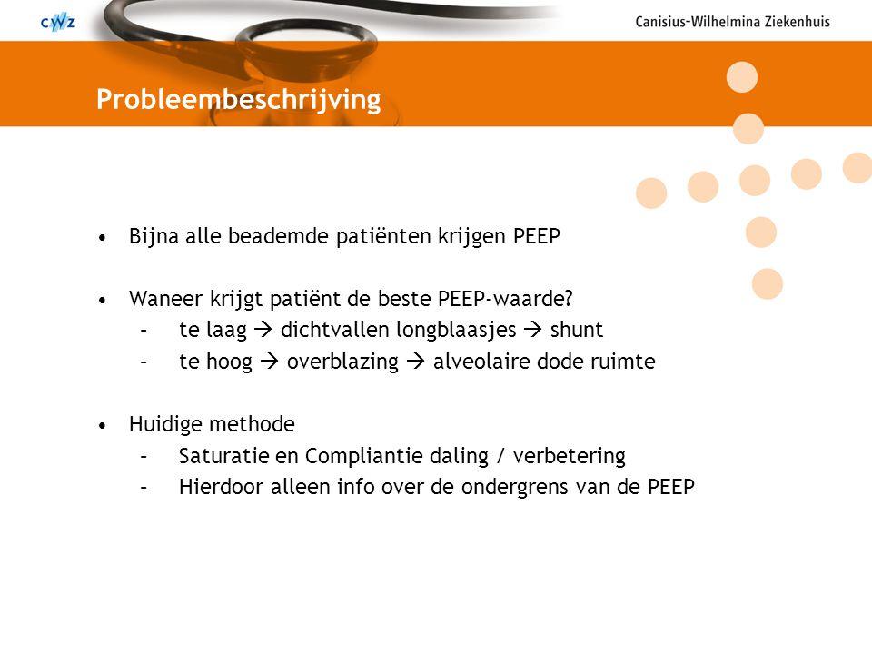 Probleembeschrijving Bijna alle beademde patiënten krijgen PEEP Waneer krijgt patiënt de beste PEEP-waarde? – te laag  dichtvallen longblaasjes  shu