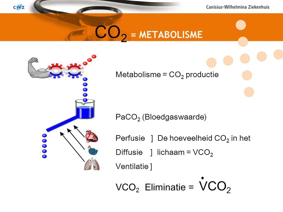 Metabolisme = CO 2 productie PaCO 2 (Bloedgaswaarde) Perfusie ] De hoeveelheid CO 2 in het Diffusie ] lichaam = VCO 2 Ventilatie ] VCO 2 Eliminatie =