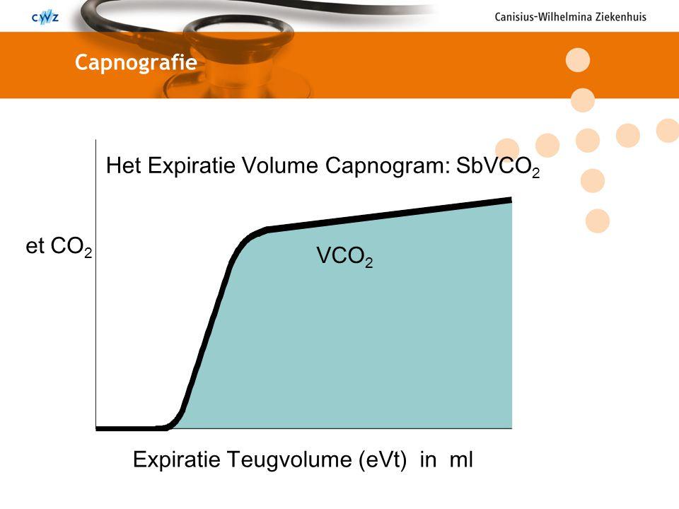Capnografie et CO 2 Expiratie Teugvolume (eVt) in ml VCO 2 Het Expiratie Volume Capnogram: SbVCO 2