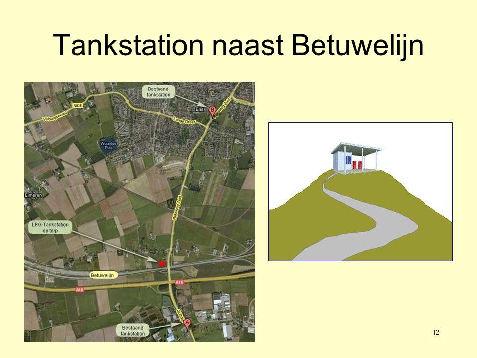 12 Tankstation naast Betuwelijn