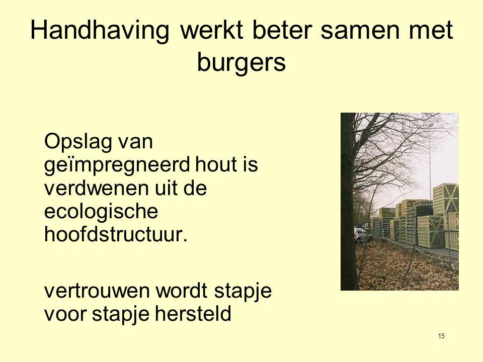 15 Handhaving werkt beter samen met burgers Opslag van geïmpregneerd hout is verdwenen uit de ecologische hoofdstructuur.