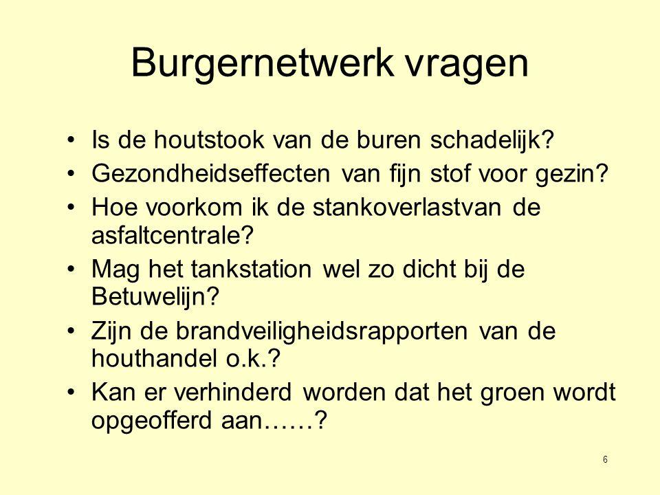 6 Burgernetwerk vragen Is de houtstook van de buren schadelijk.