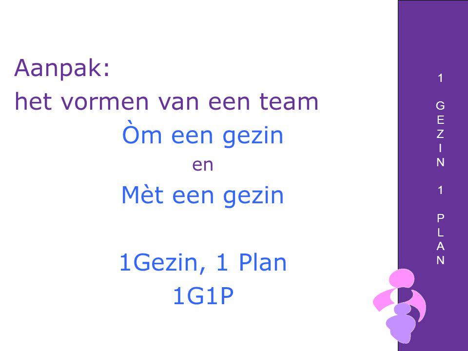 1GEZIN1PLAN1GEZIN1PLAN Aanpak: het vormen van een team Òm een gezin en Mèt een gezin 1Gezin, 1 Plan 1G1P