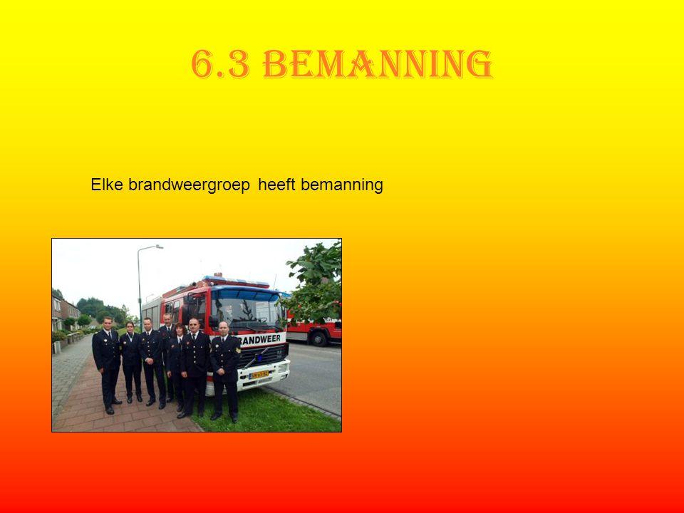 6.3 Bemanning Elke brandweergroep heeft bemanning