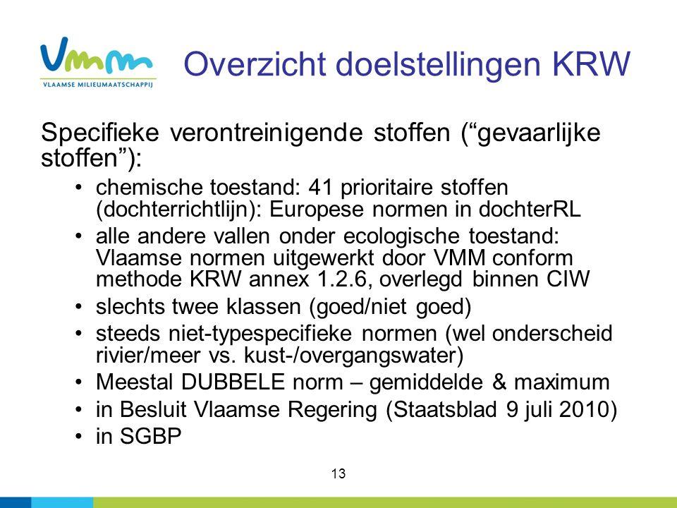 13 Overzicht doelstellingen KRW Specifieke verontreinigende stoffen ( gevaarlijke stoffen ): chemische toestand: 41 prioritaire stoffen (dochterrichtlijn): Europese normen in dochterRL alle andere vallen onder ecologische toestand: Vlaamse normen uitgewerkt door VMM conform methode KRW annex 1.2.6, overlegd binnen CIW slechts twee klassen (goed/niet goed) steeds niet-typespecifieke normen (wel onderscheid rivier/meer vs.