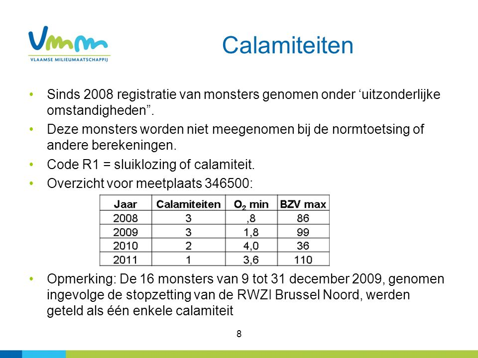Calamiteiten 8 Sinds 2008 registratie van monsters genomen onder 'uitzonderlijke omstandigheden .
