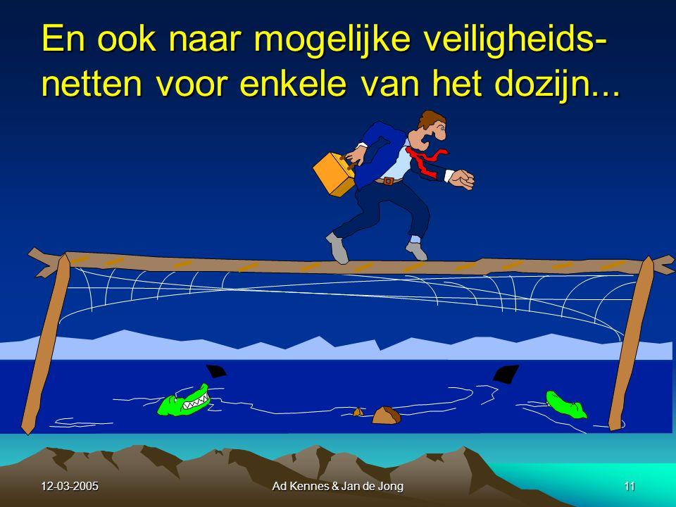 12-03-2005Ad Kennes & Jan de Jong10 We gaan ze allemaal eens bekijken. 1-2-3-4-5-6 7-8-9-10-11-12