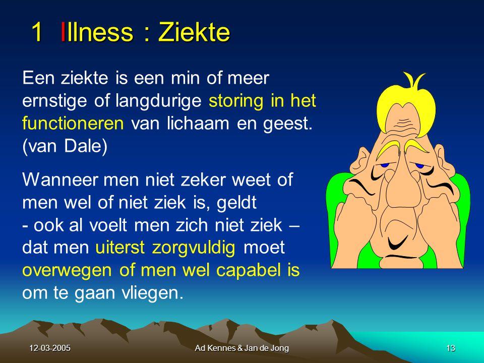 12-03-2005Ad Kennes & Jan de Jong12 Noteer even: Deze slides gelden voor zowel instructeurs als beginnelingen, en alles wat er tussen in zit!!