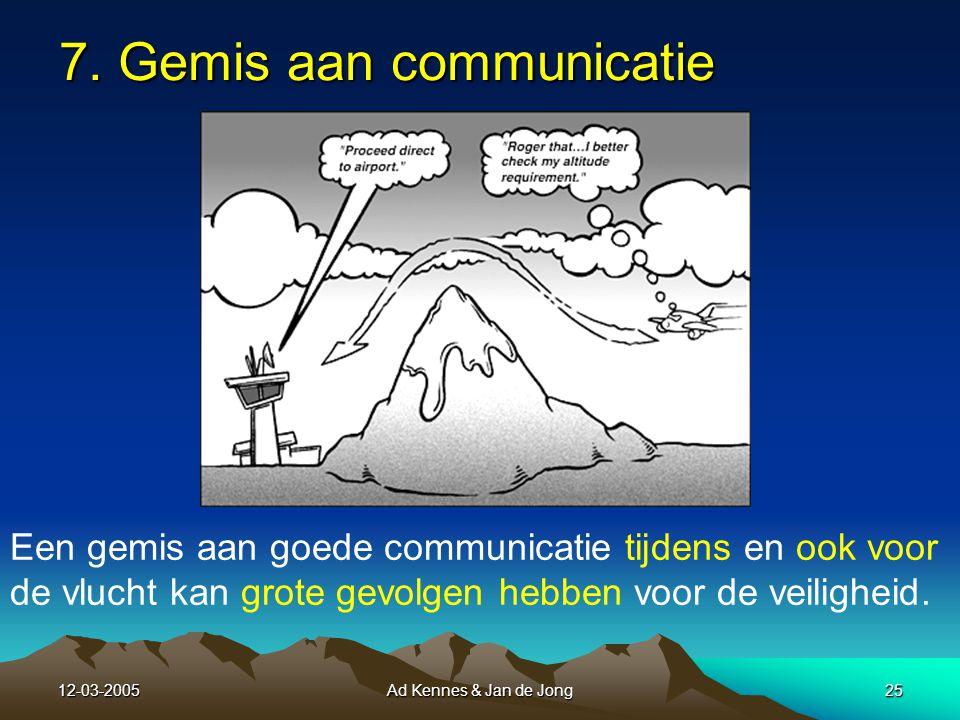 12-03-2005Ad Kennes & Jan de Jong24 6 Eating (and drinking) Voor optimale concentratie is het - vooral voor langere vluchten - nodig dat men fysiek optimaal geconditioneerd is.