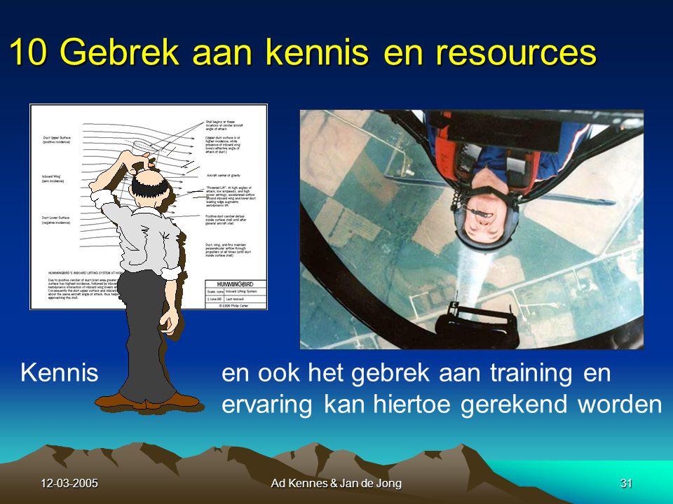 12-03-2005Ad Kennes & Jan de Jong30 9 Gebrek aan oplettendheid en concentratie 9 Gebrek aan oplettendheid en concentratie De fout om niet alert en oplettend te zijn kan grote gevolgen hebben voor je eigen veiligheid en die van een ander.